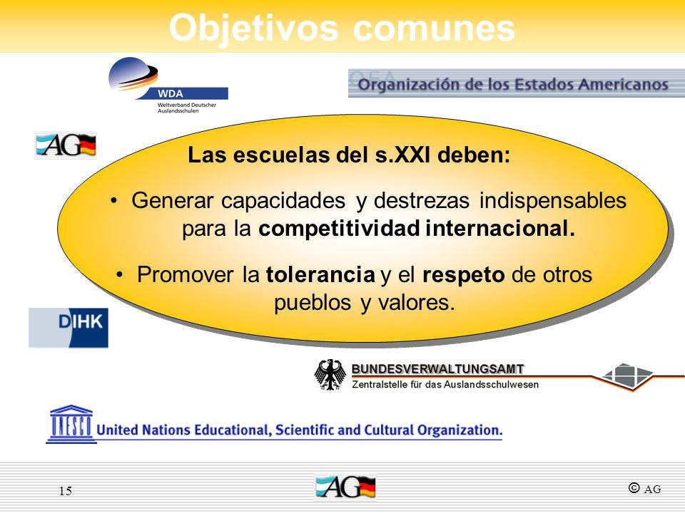 15 Generar capacidades y destrezas indispensables para la competitividad internacional. Promover la tolerancia y el respeto de otros pueblos y valores