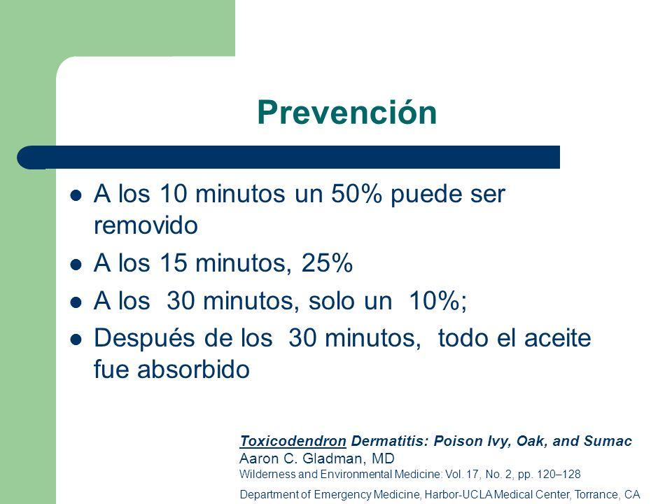 Prevención A los 10 minutos un 50% puede ser removido A los 15 minutos, 25% A los 30 minutos, solo un 10%; Después de los 30 minutos, todo el aceite fue absorbido ToxicodendronToxicodendron Dermatitis: Poison Ivy, Oak, and Sumac Aaron C.