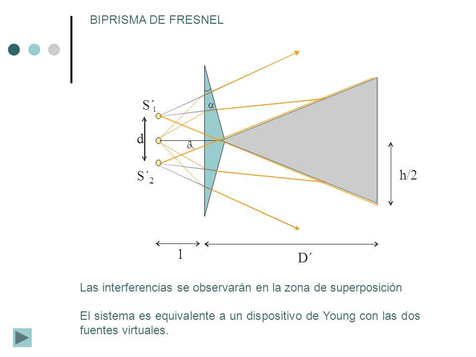 h/2 D´ l d S´ 2 S´ 1 BIPRISMA DE FRESNEL El sistema es equivalente a un dispositivo de Young con las dos fuentes virtuales. Las interferencias se obse