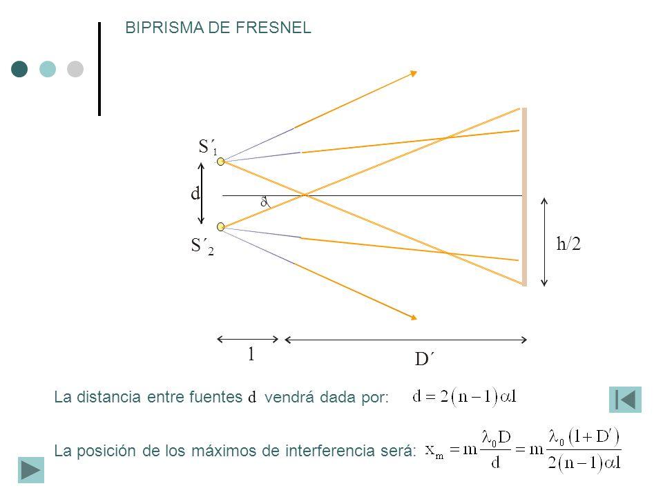 h/2 D´ l d S´ 2 S´ 1 BIPRISMA DE FRESNEL La distancia entre fuentes d vendrá dada por: La posición de los máximos de interferencia será: