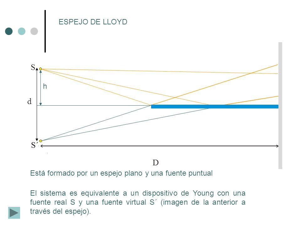 D d ESPEJO DE LLOYD S S´ Está formado por un espejo plano y una fuente puntual El sistema es equivalente a un dispositivo de Young con una fuente real
