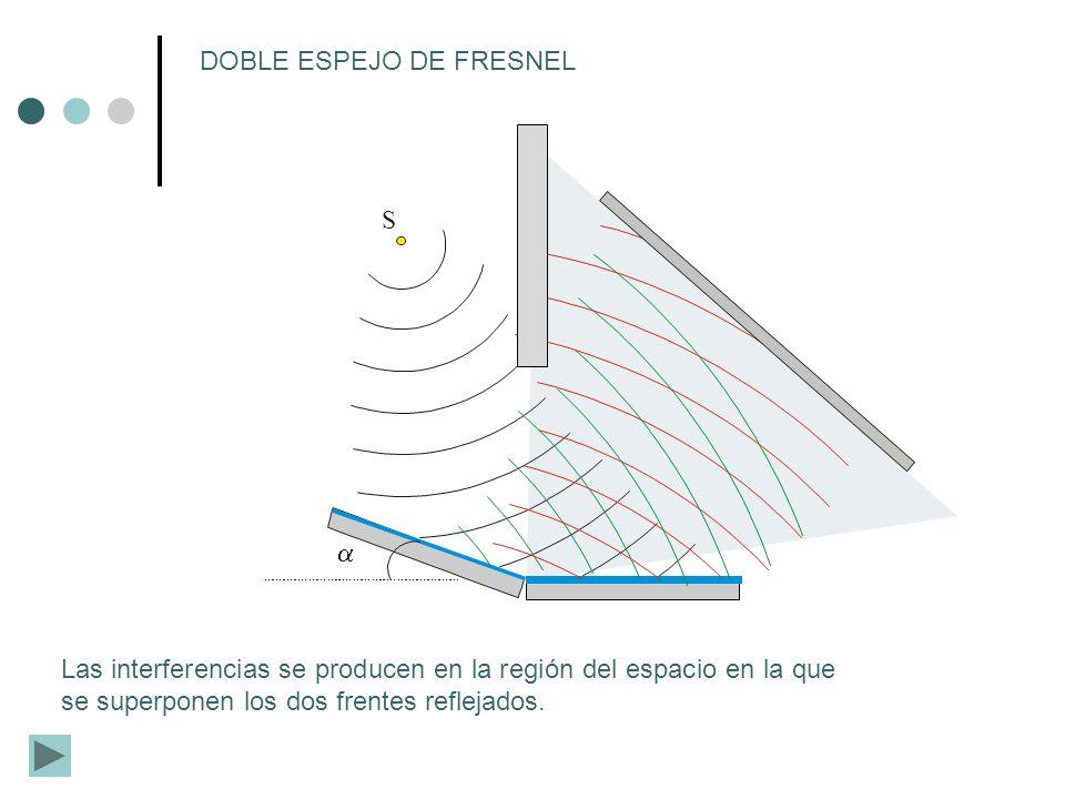 S DOBLE ESPEJO DE FRESNEL Las interferencias se producen en la región del espacio en la que se superponen los dos frentes reflejados.