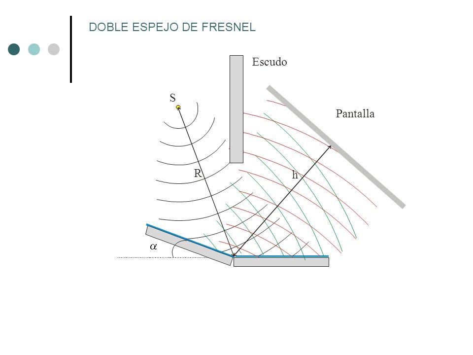 S R h Pantalla Escudo DOBLE ESPEJO DE FRESNEL
