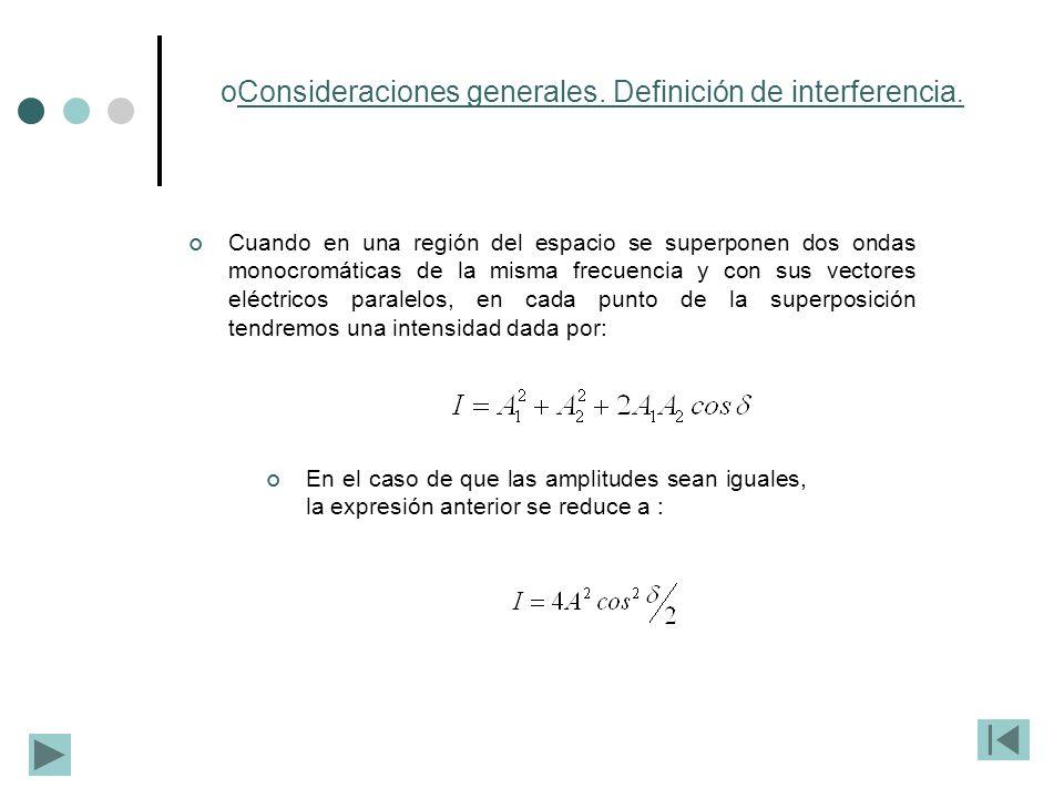 Cuando en una región del espacio se superponen dos ondas monocromáticas de la misma frecuencia y con sus vectores eléctricos paralelos, en cada punto