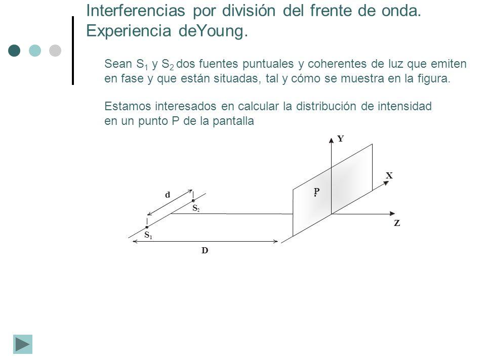 La intensidad en dicho punto vendrá dada por: Si estamos en el vacío, la diferencia de fase vendrá dada por: d S 1 S 2 P Y X Z D r 1 r 2