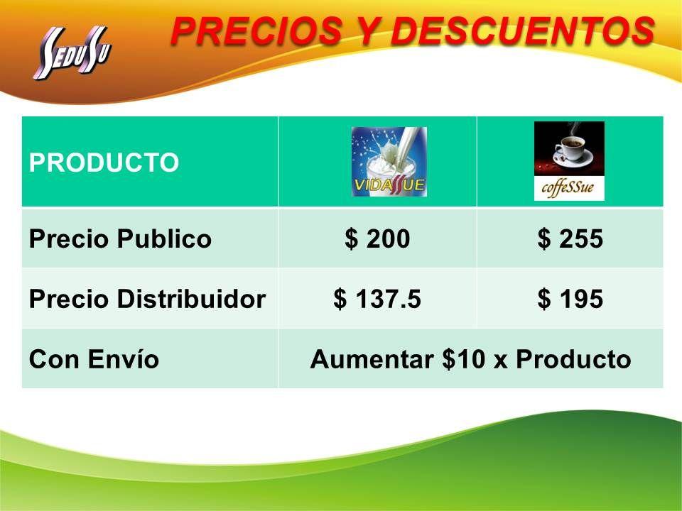 PRECIOS Y DESCUENTOS PRODUCTO Precio Publico$ 200$ 255 Precio Distribuidor$ 137.5$ 195 Con EnvíoAumentar $10 x Producto