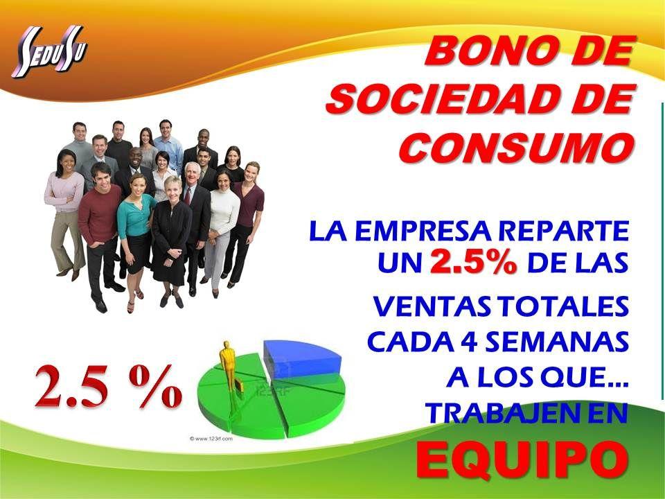 BONO DE SOCIEDAD DE CONSUMO 2.5% LA EMPRESA REPARTE UN 2.5% DE LAS VENTAS TOTALES CADA 4 SEMANAS A LOS QUE… EQUIPO TRABAJEN EN EQUIPO