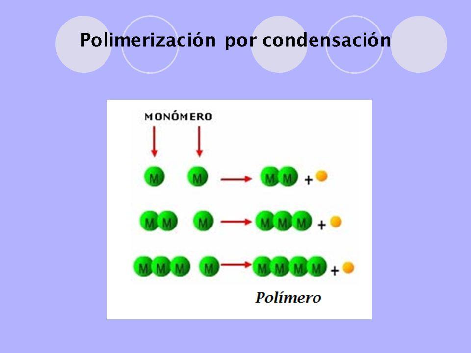Algunos ejemplos de polímeros sintéticos por condensación son: Nylon PET Dacrón Baquelita
