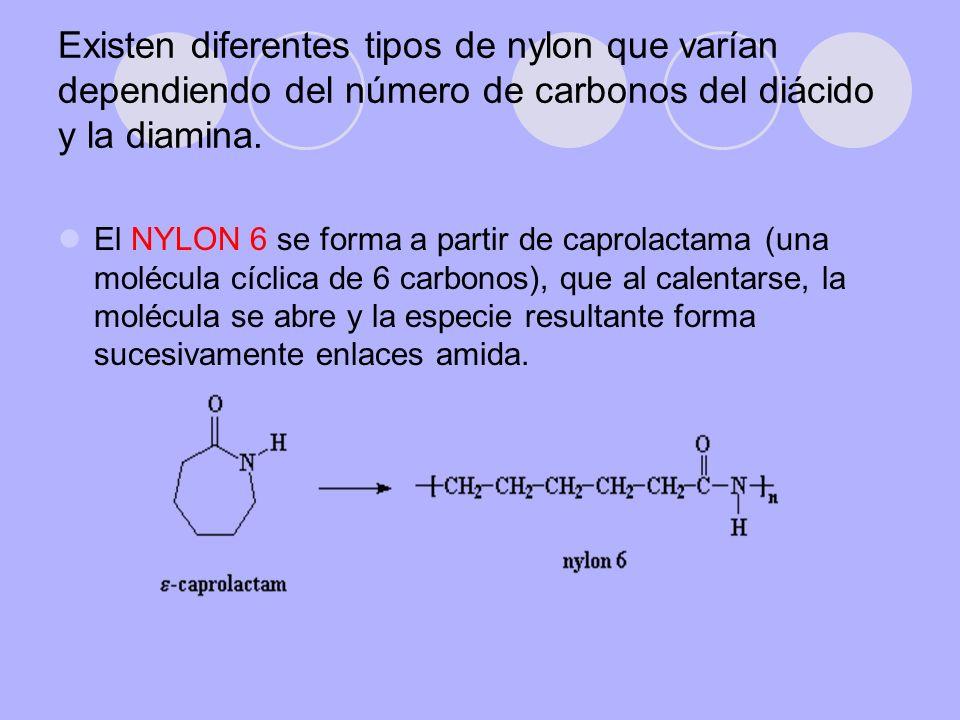 NYLON 6-10 El nylon 6-10 se forma con hexametilendiamina y un derivado dihalogenado de ácido de 10 C.