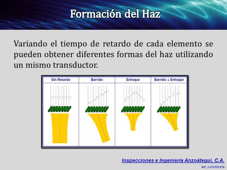 Variando el tiempo de retardo de cada elemento se pueden obtener diferentes formas del haz utilizando un mismo transductor. Inspecciones e Ingeniería