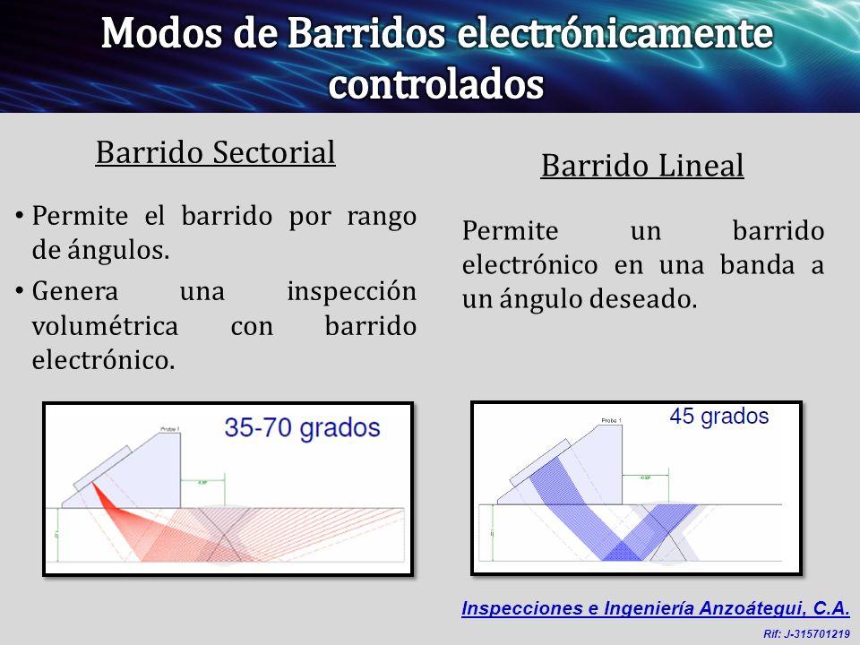 Barrido Sectorial Permite el barrido por rango de ángulos. Genera una inspección volumétrica con barrido electrónico. Barrido Lineal Permite un barrid