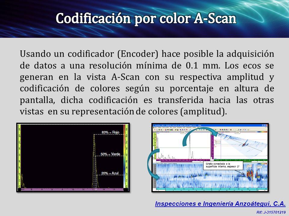 Usando un codificador (Encoder) hace posible la adquisición de datos a una resolución mínima de 0.1 mm. Los ecos se generan en la vista A-Scan con su