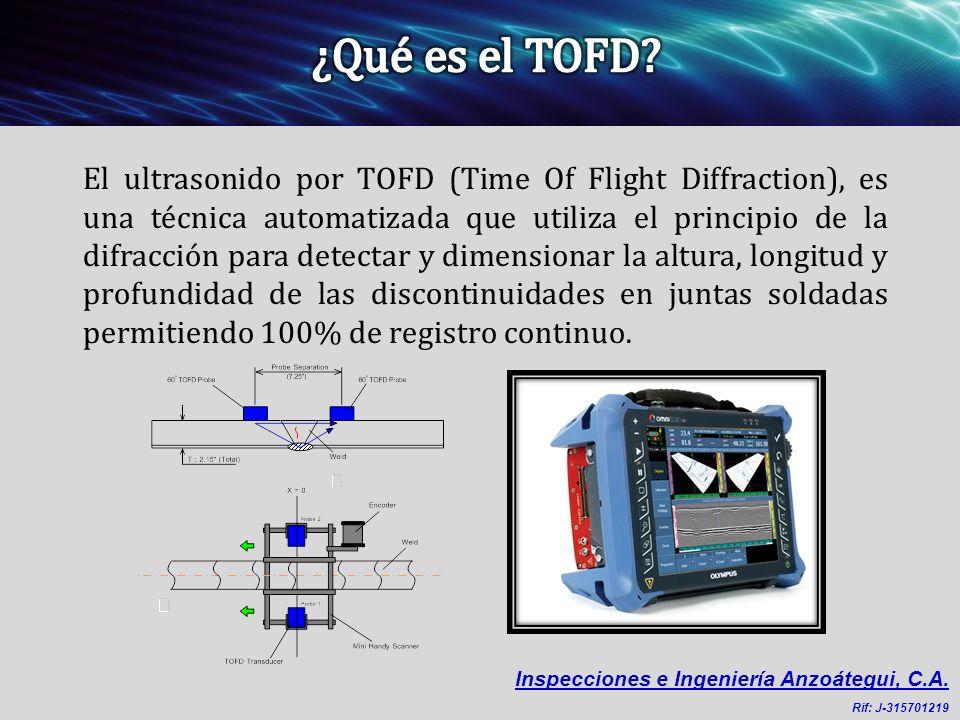 El ultrasonido por TOFD (Time Of Flight Diffraction), es una técnica automatizada que utiliza el principio de la difracción para detectar y dimensiona