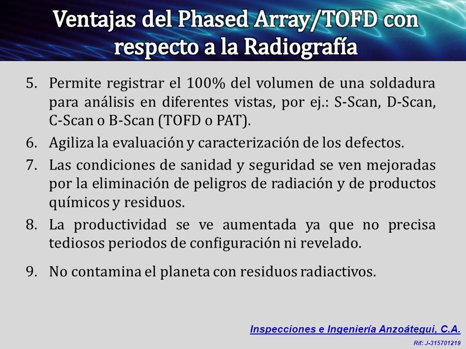5.Permite registrar el 100% del volumen de una soldadura para análisis en diferentes vistas, por ej.: S-Scan, D-Scan, C-Scan o B-Scan (TOFD o PAT). 6.