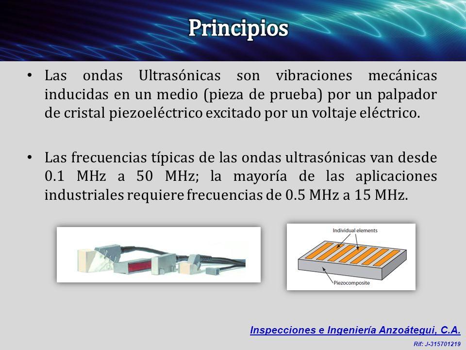 Las ondas Ultrasónicas son vibraciones mecánicas inducidas en un medio (pieza de prueba) por un palpador de cristal piezoeléctrico excitado por un vol