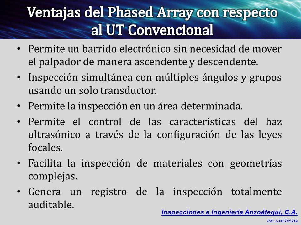 UT convencional utiliza un solo elemento piezoeléctrico.