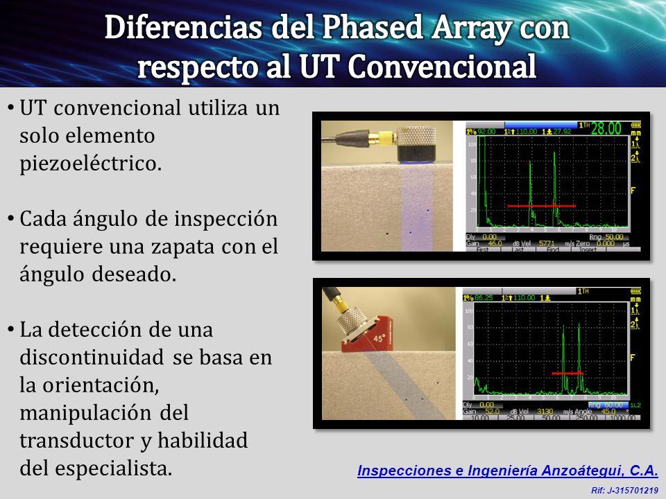 UT convencional utiliza un solo elemento piezoeléctrico. Cada ángulo de inspección requiere una zapata con el ángulo deseado. La detección de una disc