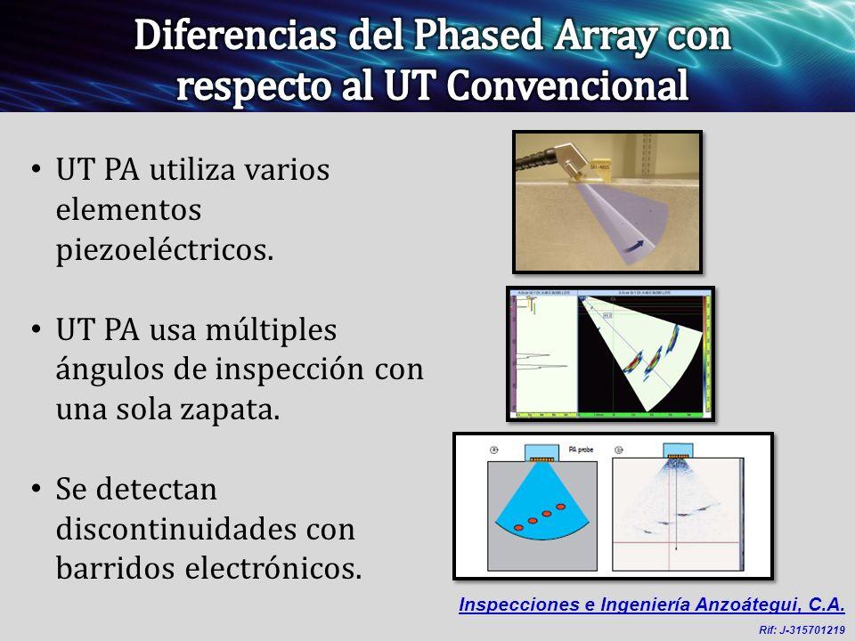 UT PA utiliza varios elementos piezoeléctricos. UT PA usa múltiples ángulos de inspección con una sola zapata. Se detectan discontinuidades con barrid