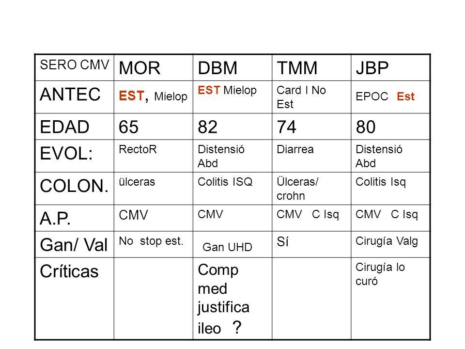 SERO CMV MORDBMTMMJBP ANTEC EST, Mielop EST MielopCard I No Est EPOC Est EDAD65827480 EVOL: RectoRDistensió Abd DiarreaDistensió Abd COLON. ülcerasCol