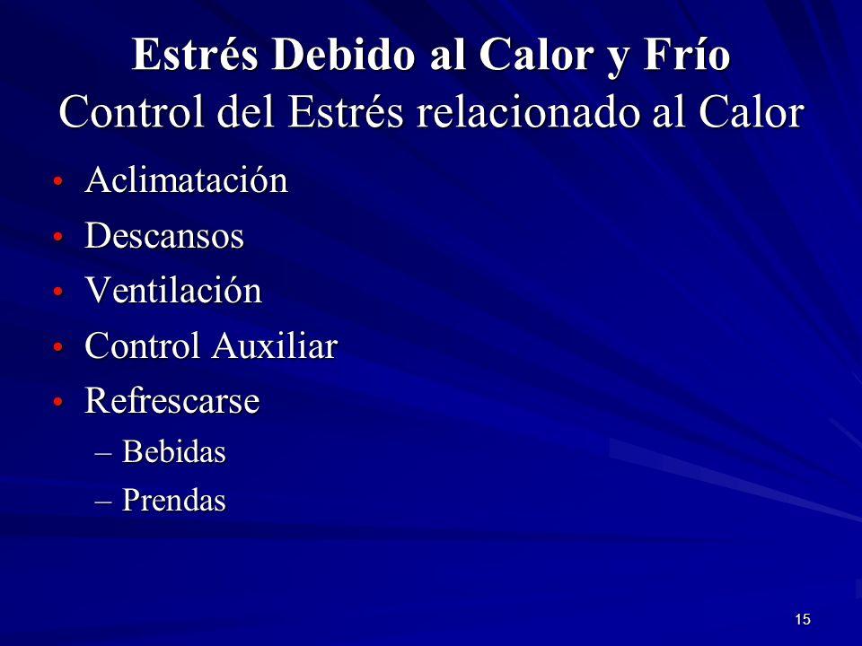 15 Estrés Debido al Calor y Frío Control del Estrés relacionado al Calor Aclimatación Aclimatación Descansos Descansos Ventilación Ventilación Control