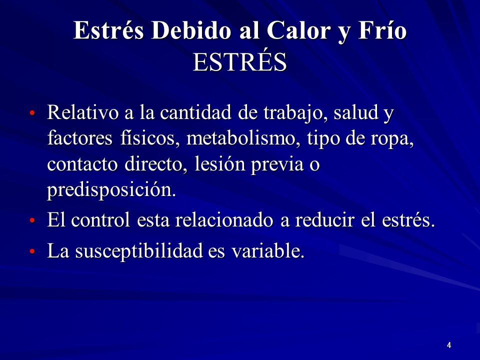 5 Estrés Debido al Calor y Frío Fuentes de Calor: Metabólico (Interno) Metabólico (Interno) Ambiental (Externo) Ambiental (Externo) El cuerpo mantiene un balance al sudar: El cuerpo mantiene un balance al sudar: H + E = M +/- R +/- C