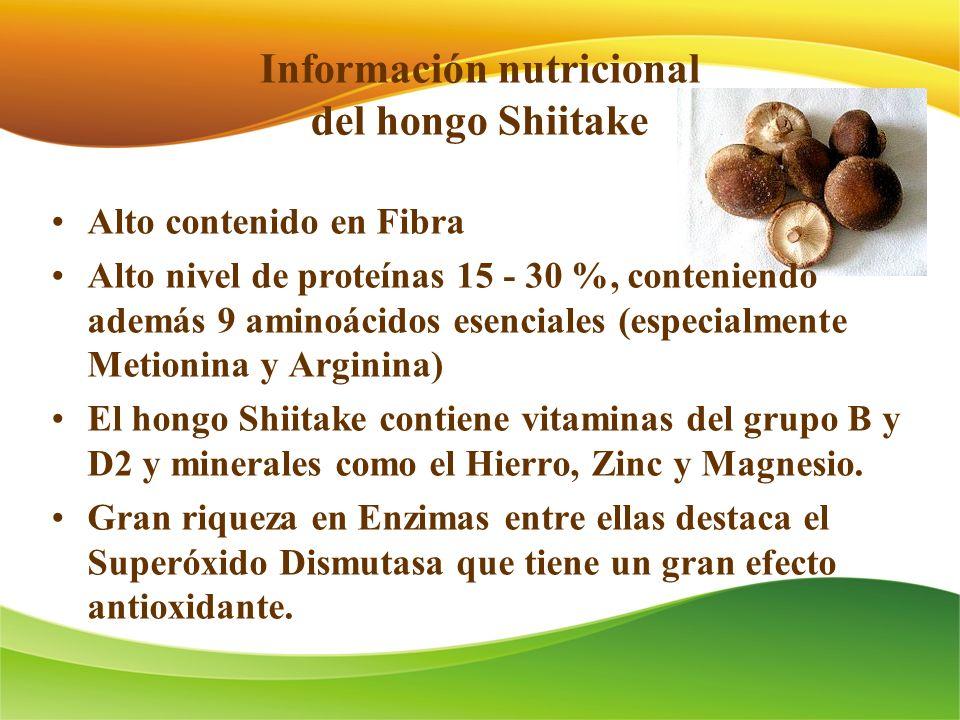 Información nutricional del hongo Shiitake Alto contenido en Fibra Alto nivel de proteínas 15 - 30 %, conteniendo además 9 aminoácidos esenciales (esp