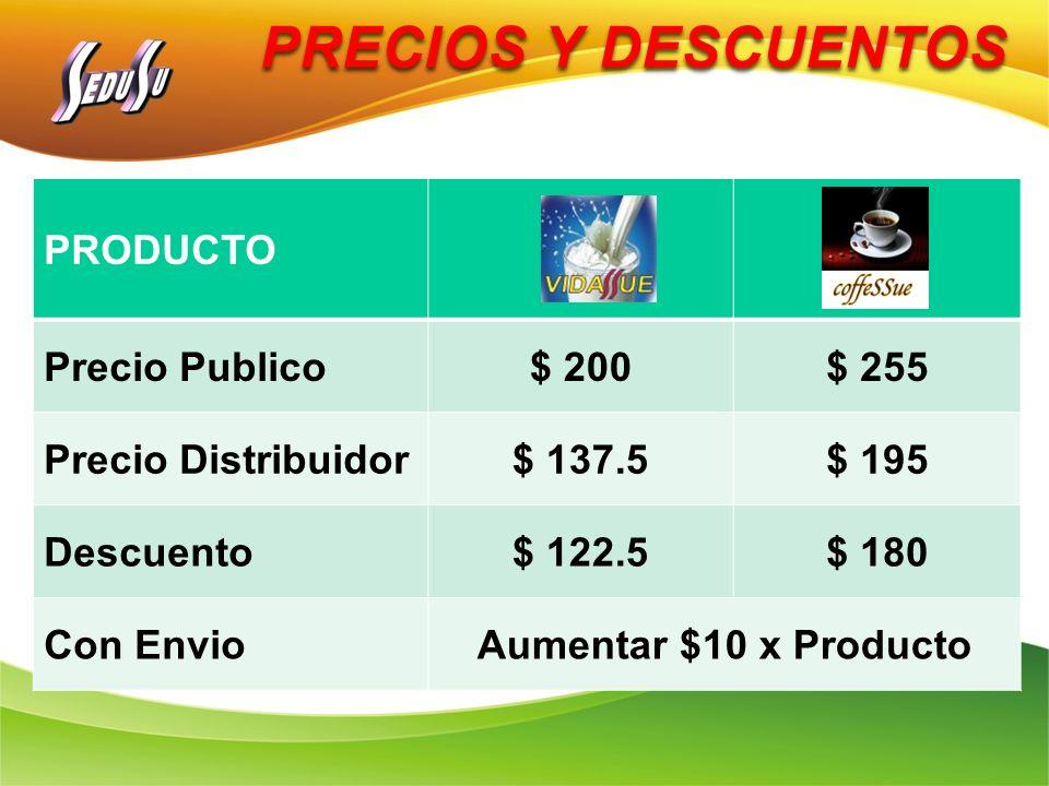 PRECIOS Y DESCUENTOS PRODUCTO Precio Publico$ 200$ 255 Precio Distribuidor$ 137.5$ 195 Descuento$ 122.5$ 180 Con EnvioAumentar $10 x Producto