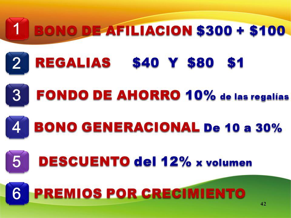 DESCUENTO del 12% x volumen DESCUENTO del 12% x volumen 1 1 BONO DE AFILIACION $300 + $100 2 2 REGALIAS $40 Y $80 $1 3 3 FONDO DE AHORRO 10% de las re