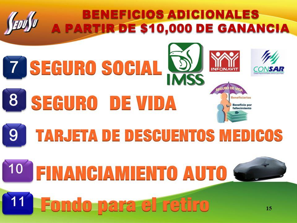 BENEFICIOS ADICIONALES A PARTIR DE $10,000 DE GANANCIA 7 7 8 8 10 9 9 11 43