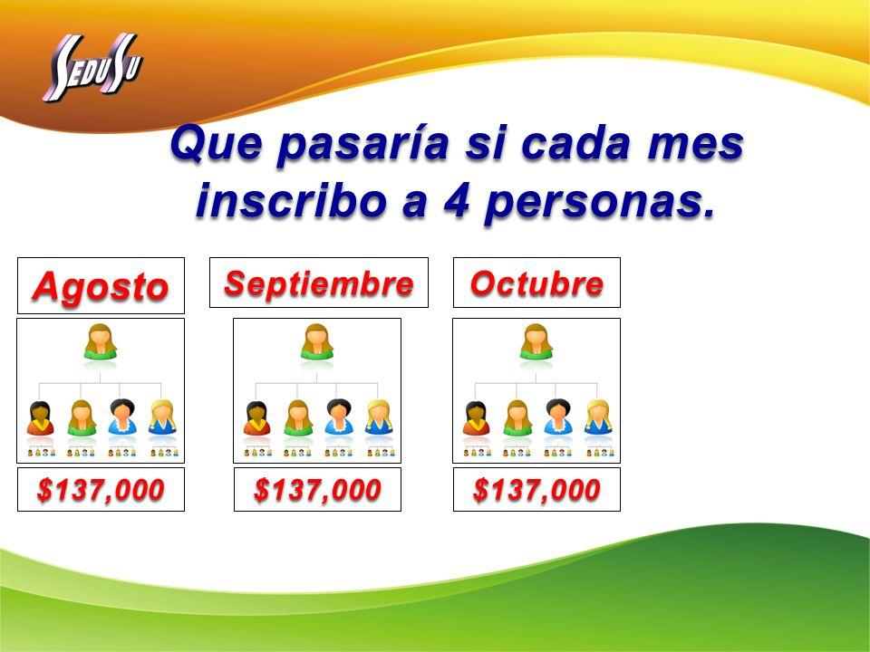 Agosto $137,000 Septiembre $137,000 Octubre $137,000