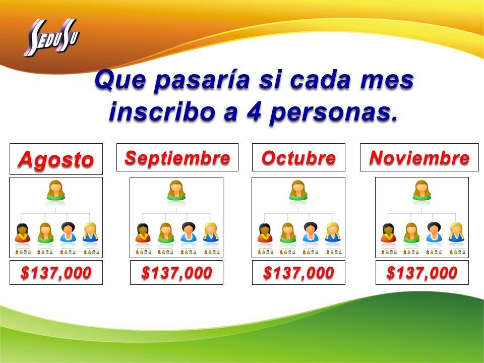 Agosto $137,000 Septiembre $137,000 Octubre $137,000 Noviembre $137,000