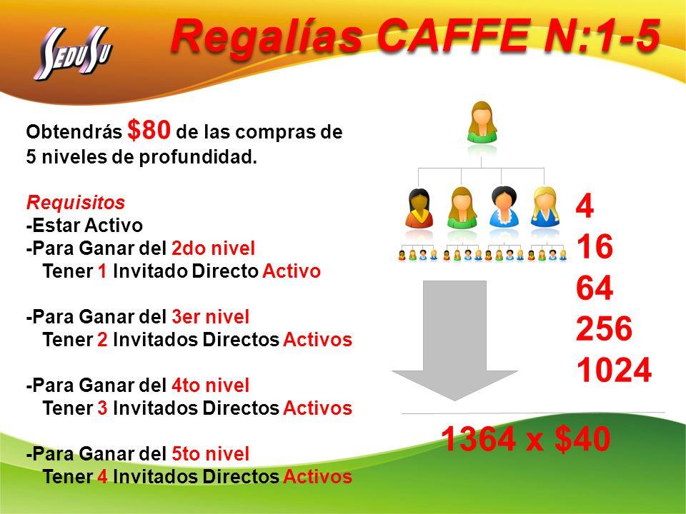 Regalías CAFFE N:1-5 Obtendrás $80 de las compras de 5 niveles de profundidad. Requisitos -Estar Activo -Para Ganar del 2do nivel Tener 1 Invitado Dir