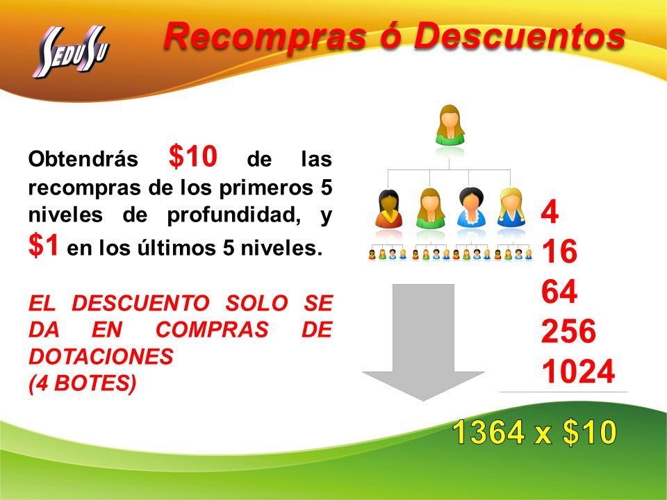 Recompras ó Descuentos Obtendrás $10 de las recompras de los primeros 5 niveles de profundidad, y $1 en los últimos 5 niveles. EL DESCUENTO SOLO SE DA