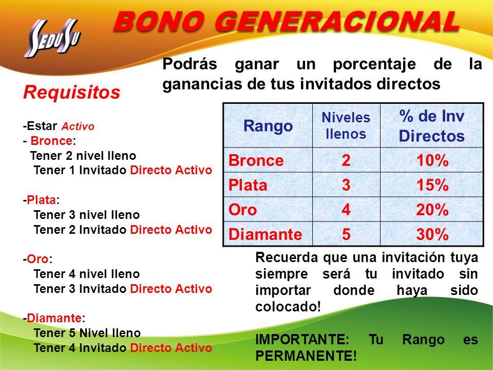 BONO GENERACIONAL Requisitos -Estar Activo - Bronce: Tener 2 nivel lleno Tener 1 Invitado Directo Activo -Plata: Tener 3 nivel lleno Tener 2 Invitado