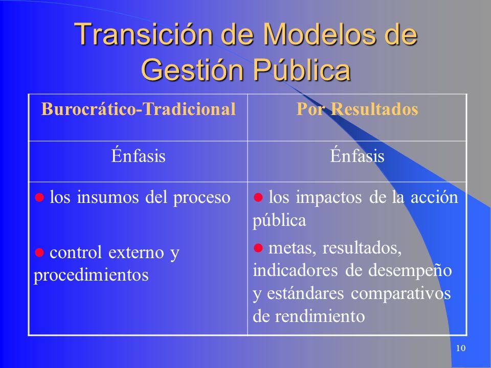 10 Transición de Modelos de Gestión Pública Burocrático-TradicionalPor Resultados Énfasis los insumos del proceso control externo y procedimientos los