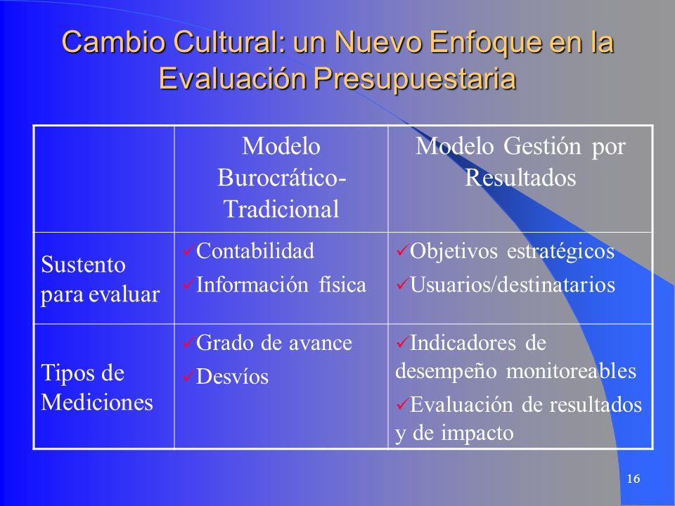 16 Cambio Cultural: un Nuevo Enfoque en la Evaluación Presupuestaria Modelo Burocrático- Tradicional Modelo Gestión por Resultados Sustento para evalu