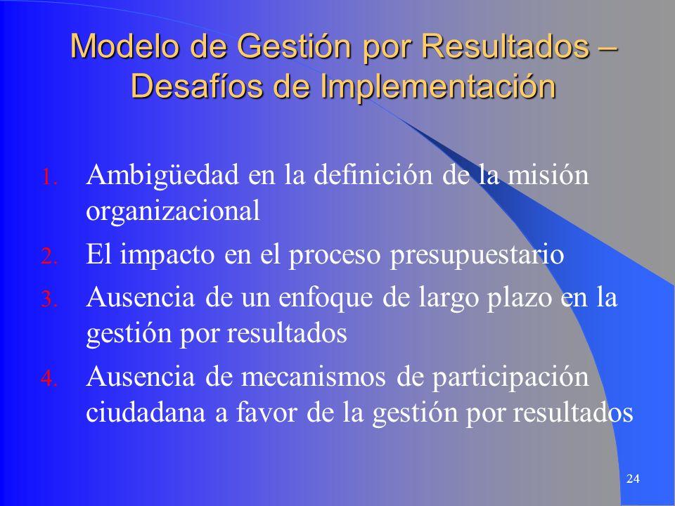 24 Modelo de Gestión por Resultados – Desafíos de Implementación 1. Ambigüedad en la definición de la misión organizacional 2. El impacto en el proces