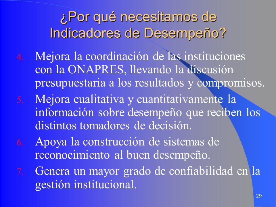 29 ¿Por qué necesitamos de Indicadores de Desempeño? 4. Mejora la coordinación de las instituciones con la ONAPRES, llevando la discusión presupuestar