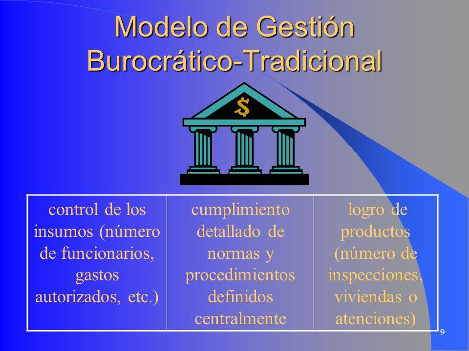 9 Modelo de Gestión Burocrático-Tradicional control de los insumos (número de funcionarios, gastos autorizados, etc.) cumplimiento detallado de normas