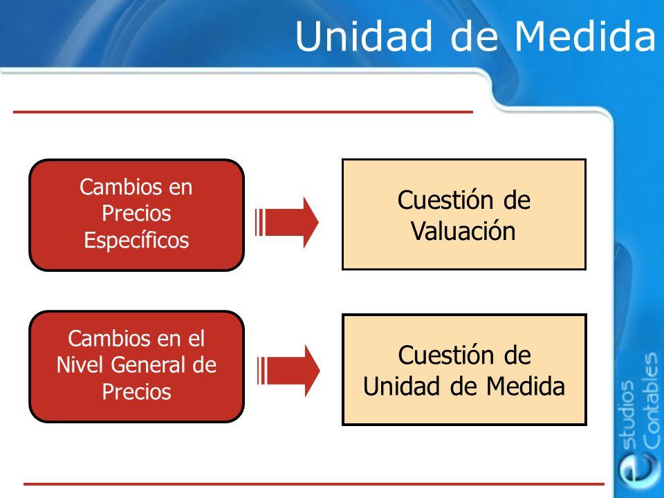 Cuestión de Valuación Cuestión de Unidad de Medida Cambios en Precios Específicos Cambios en el Nivel General de Precios
