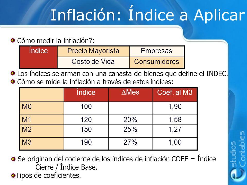 Se originan del cociente de los índices de inflación COEF = Índice Cierre / Índice Base. Tipos de coeficientes. Inflación: Índice a Aplicar Índice Mes