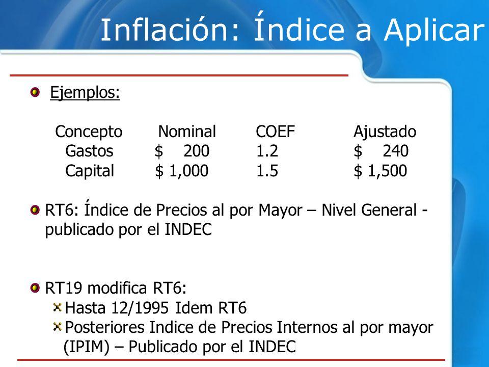 Ejemplos: ConceptoNominalCOEFAjustado Gastos $ 200 1.2 $ 240 Capital $ 1,000 1.5 $ 1,500 RT6: Índice de Precios al por Mayor – Nivel General - publica