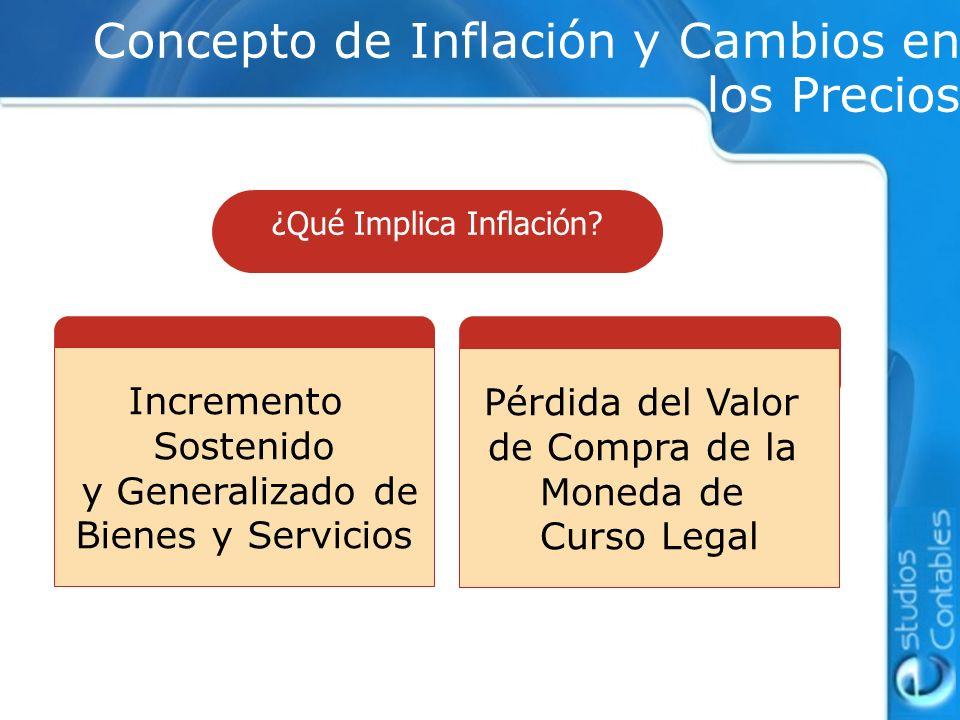 Concepto de Inflación y Cambios en los Precios ¿Qué Implica Inflación? Incremento Sostenido y Generalizado de Bienes y Servicios Pérdida del Valor de