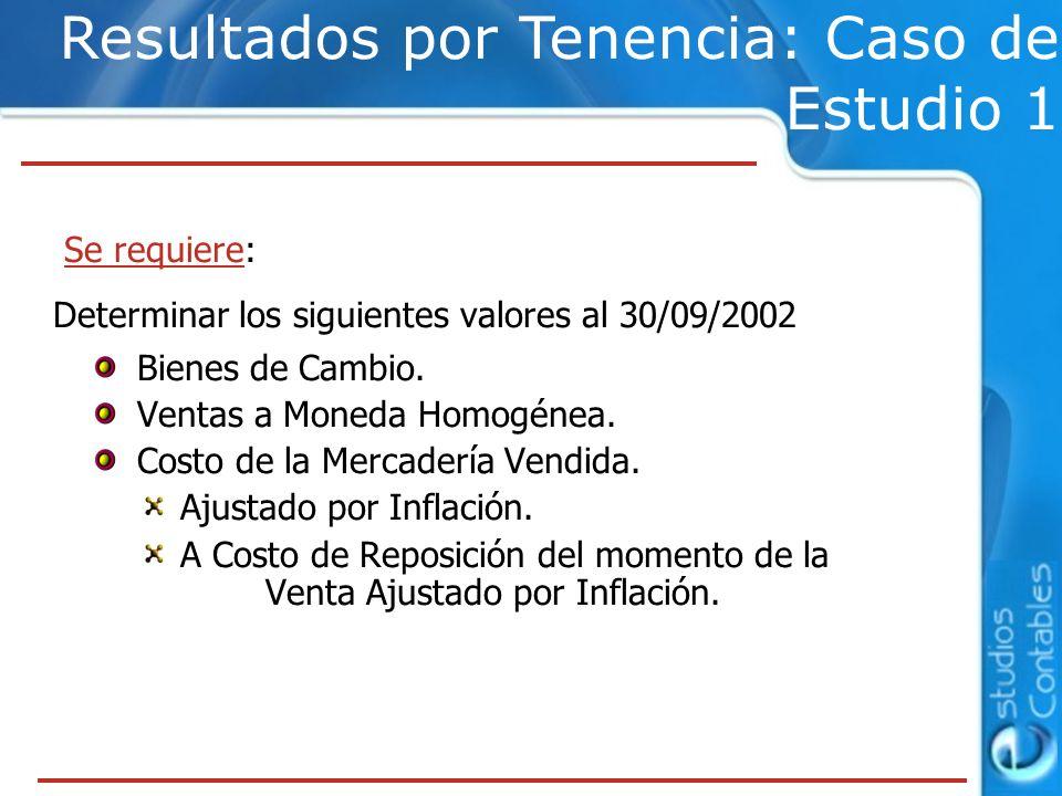 Se requiere: Determinar los siguientes valores al 30/09/2002 Bienes de Cambio. Ventas a Moneda Homogénea. Costo de la Mercadería Vendida. Ajustado por