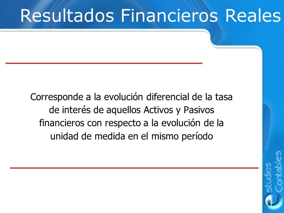Corresponde a la evolución diferencial de la tasa de interés de aquellos Activos y Pasivos financieros con respecto a la evolución de la unidad de med