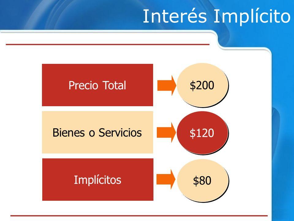Precio Total $200 Bienes o Servicios $120 Implícitos $80 Interés Implícito