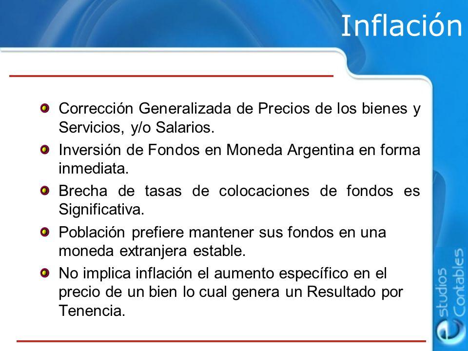Corrección Generalizada de Precios de los bienes y Servicios, y/o Salarios. Inversión de Fondos en Moneda Argentina en forma inmediata. Brecha de tasa