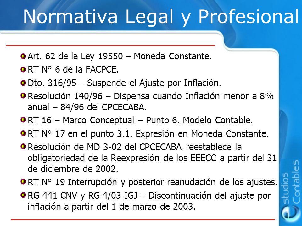 Art. 62 de la Ley 19550 – Moneda Constante. RT N° 6 de la FACPCE. Dto. 316/95 – Suspende el Ajuste por Inflación. Resolución 140/96 – Dispensa cuando