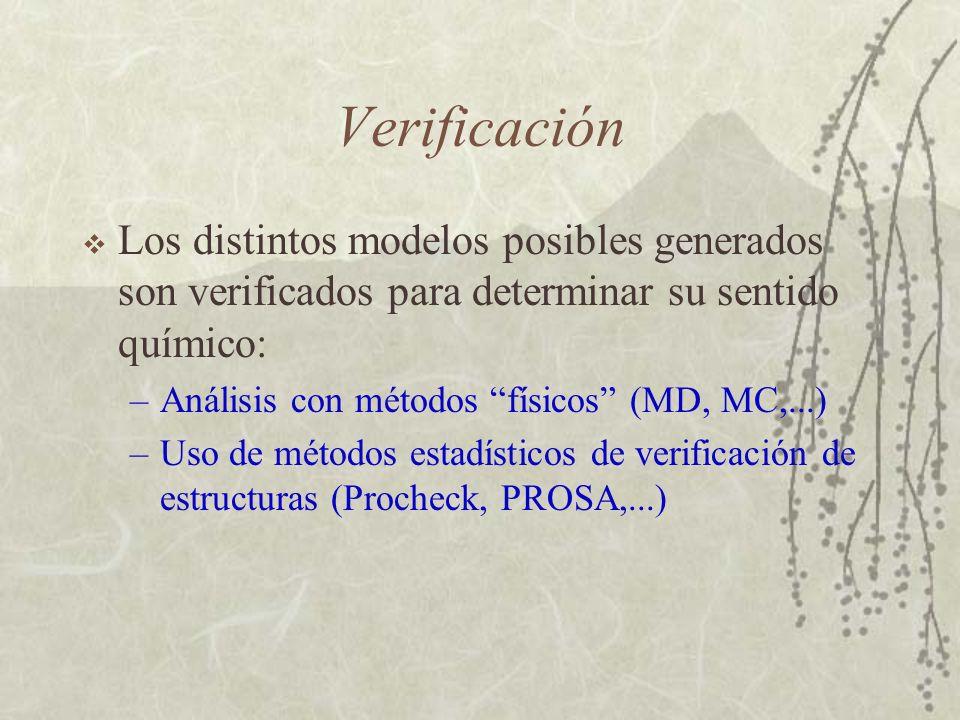 Verificación Los distintos modelos posibles generados son verificados para determinar su sentido químico: –Análisis con métodos físicos (MD, MC,...) –Uso de métodos estadísticos de verificación de estructuras (Procheck, PROSA,...)