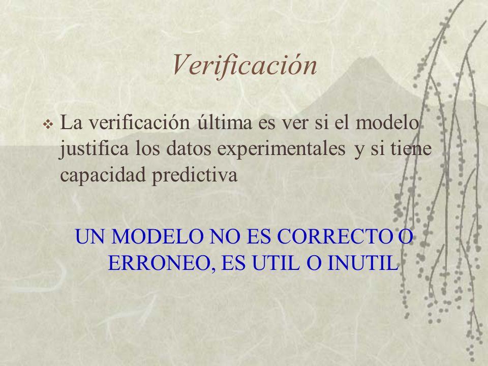 Verificación La verificación última es ver si el modelo justifica los datos experimentales y si tiene capacidad predictiva UN MODELO NO ES CORRECTO O ERRONEO, ES UTIL O INUTIL